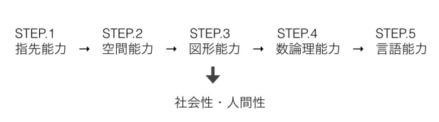 Pygmalion-step.001